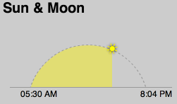 CSS3 Animating Sun